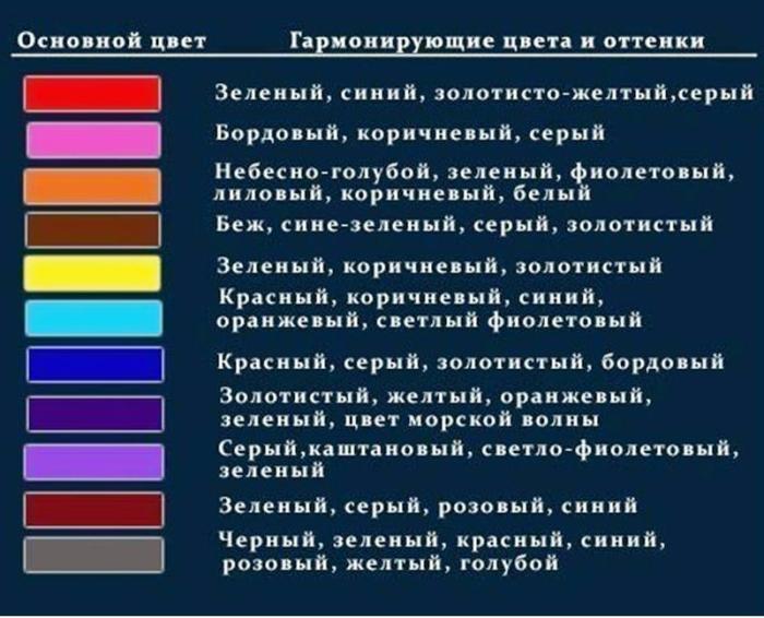 Правильное сочетание цветов в маникюре по фен-шуй